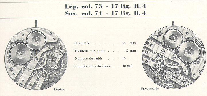 IWC pocket watch movements, calibre 73 and 74, also used in the first Portuguese wristwatches